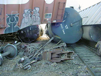 Remote Control Locomotive Accident